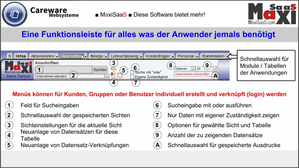 MaxiSaaS - Entwicklungssystem Funktionsleiste Erläuterungen