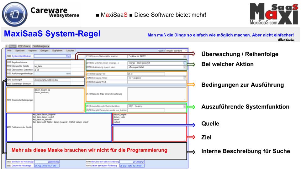 MaxiSaaS Softwarentwicklung für Datenbank-Applikationen mit einer Maske und ein paar Konfigurationsdateien
