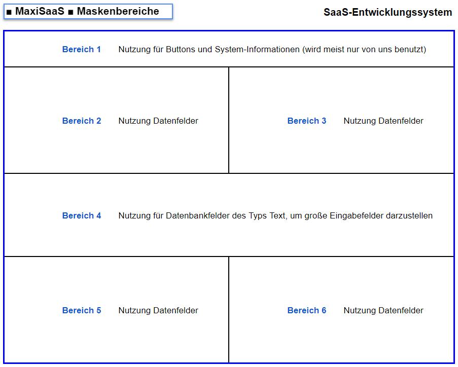 MaxiSaaS-Entwicklungssystem - Maskenbereiche